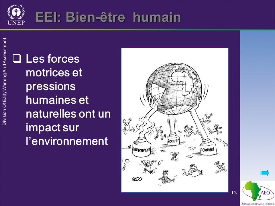Division Of Early Warning And Assessment 12 Les forces motrices et pressions humaines et naturelles ont un impact sur lenvironnement EEI: Bien-être humain