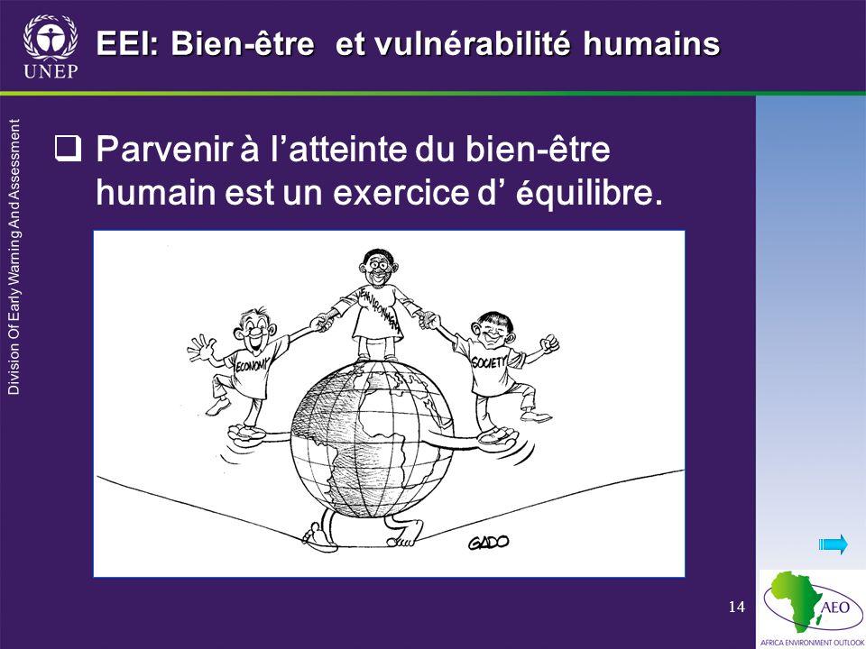 Division Of Early Warning And Assessment 14 EEI: Bien-être et vulnrabilité humains EEI: Bien-être et vulnérabilité humains Parvenir à latteinte du bien-être humain est un exercice d é quilibre.