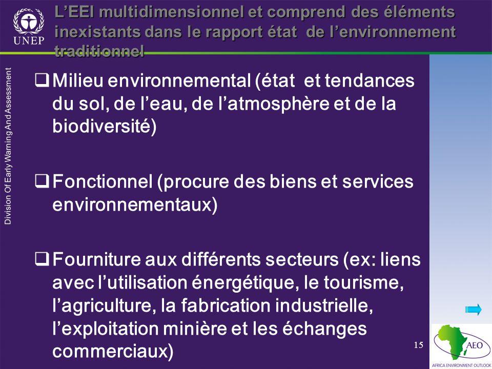 Division Of Early Warning And Assessment 15 LEEI multidimensionnel et comprend des éléments inexistants dans le rapport état de lenvironnement traditionnel Milieu environnemental (état et tendances du sol, de leau, de latmosphère et de la biodiversité) Fonctionnel (procure des biens et services environnementaux) Fourniture aux différents secteurs (ex: liens avec lutilisation énergétique, le tourisme, lagriculture, la fabrication industrielle, lexploitation minière et les échanges commerciaux)