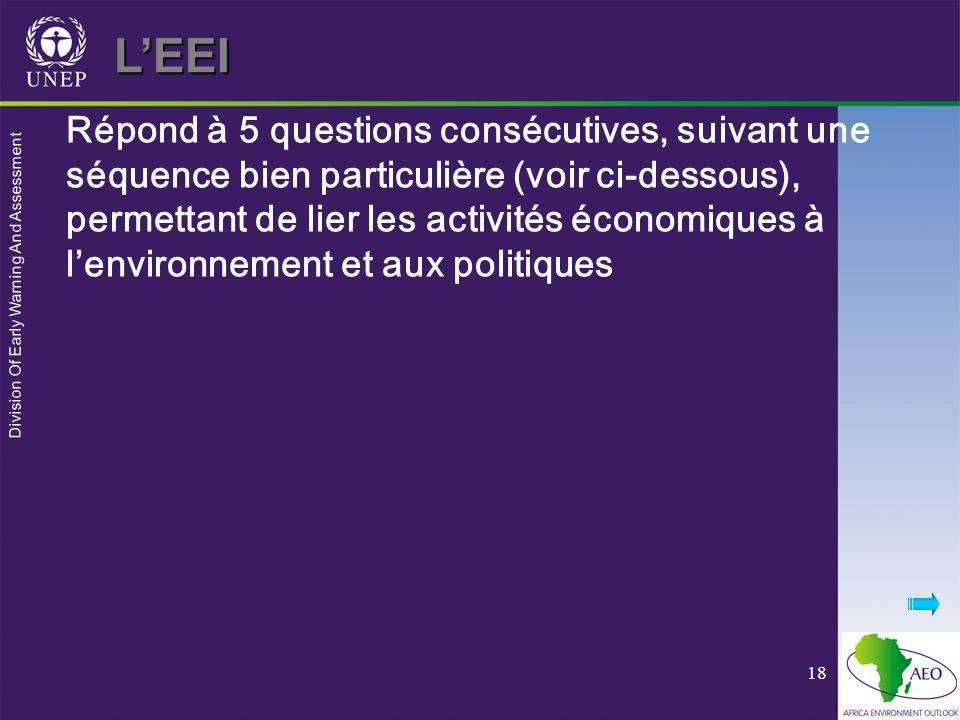 Division Of Early Warning And Assessment 18 Répond à 5 questions consécutives, suivant une séquence bien particulière (voir ci-dessous), permettant de lier les activités économiques à lenvironnement et aux politiques LEEI