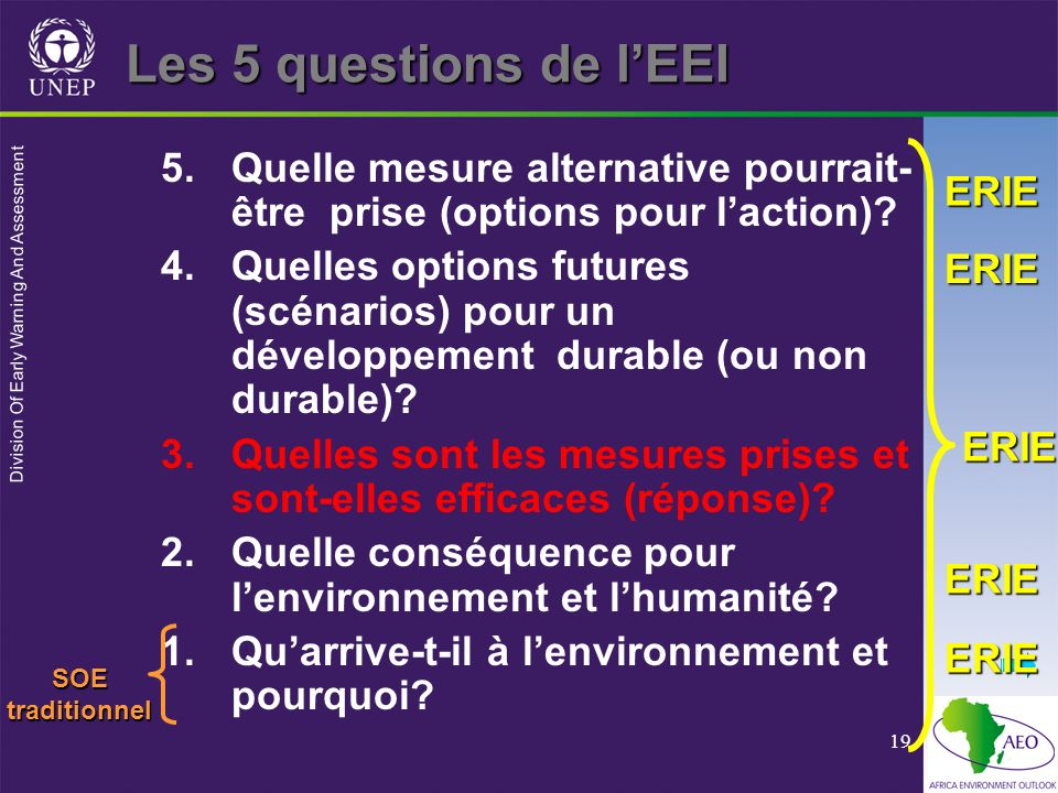 Division Of Early Warning And Assessment 19 Les 5 questions de lEEI 5.Quelle mesure alternative pourrait- être prise (options pour laction).