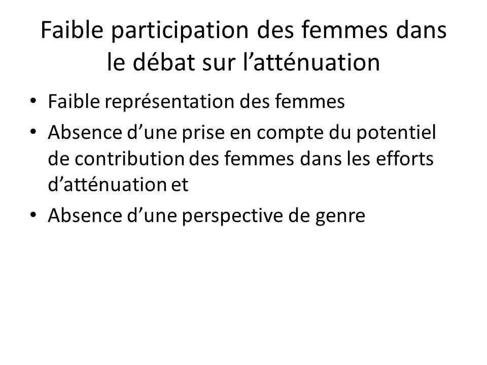 Faible participation des femmes dans le débat sur latténuation Faible représentation des femmes Absence dune prise en compte du potentiel de contribution des femmes dans les efforts datténuation et Absence dune perspective de genre