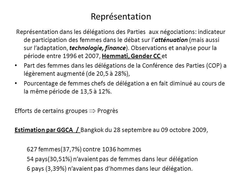 Représentation Représentation dans les délégations des Parties aux négociations: indicateur de participation des femmes dans le débat sur latténuation (mais aussi sur ladaptation, technologie, finance).