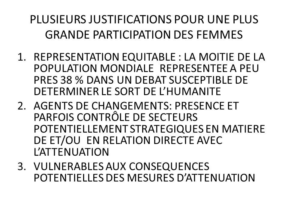 PLUSIEURS JUSTIFICATIONS POUR UNE PLUS GRANDE PARTICIPATION DES FEMMES 1.REPRESENTATION EQUITABLE : LA MOITIE DE LA POPULATION MONDIALE REPRESENTEE A PEU PRES 38 % DANS UN DEBAT SUSCEPTIBLE DE DETERMINER LE SORT DE LHUMANITE 2.AGENTS DE CHANGEMENTS: PRESENCE ET PARFOIS CONTRÔLE DE SECTEURS POTENTIELLEMENT STRATEGIQUES EN MATIERE DE ET/OU EN RELATION DIRECTE AVEC LATTENUATION 3.VULNERABLES AUX CONSEQUENCES POTENTIELLES DES MESURES DATTENUATION