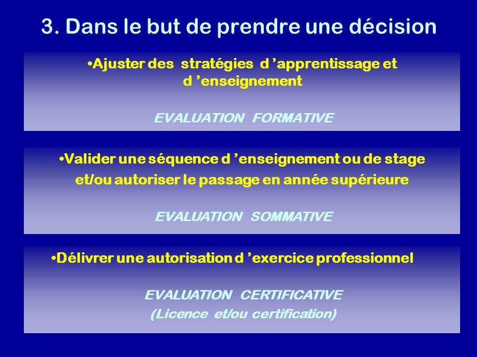 3. Dans le but de prendre une décision Ajuster des stratégies d apprentissage et d enseignement EVALUATION FORMATIVE Valider une séquence d enseigneme