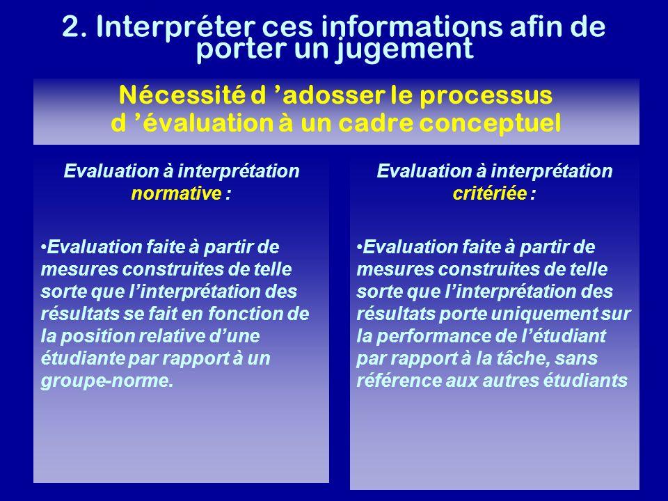 2. Interpréter ces informations afin de porter un jugement Nécessité d adosser le processus d évaluation à un cadre conceptuel Evaluation à interpréta