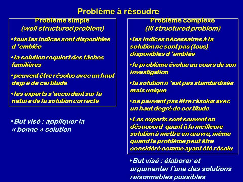 Problème à résoudre Problème simple (well structured problem) tous les indices sont disponibles d emblée la solution requiert des tâches familières peuvent être résolus avec un haut degré de certitude les experts saccordent sur la nature de la solution correcte Problème complexe (ill structured problem) les indices nécessaires à la solution ne sont pas (tous) disponibles d emblée le problème évolue au cours de son investigation la solution n est pas standardisée mais unique ne peuvent pas être résolus avec un haut degré de certitude Les experts sont souvent en désaccord quant à la meilleure solution à mettre en œuvre, même quand le problème peut être considéré comme ayant été résolu But visé : appliquer la « bonne » solution But visé : élaborer et argumenter lune des solutions raisonnables possibles