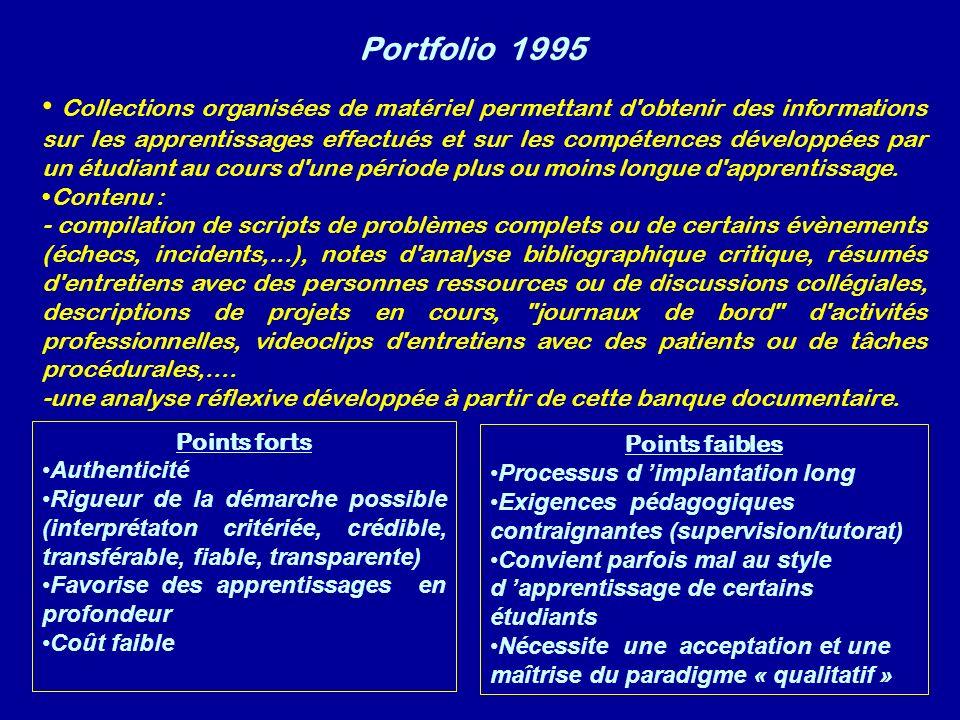 Portfolio 1995 Points forts Authenticité Rigueur de la démarche possible (interprétaton critériée, crédible, transférable, fiable, transparente) Favor