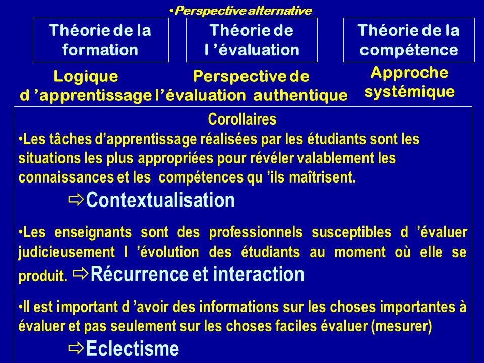 Théorie de la formation Théorie de l évaluation Théorie de la compétence Logique d apprentissage Perspective de lévaluation authentique Approche systé
