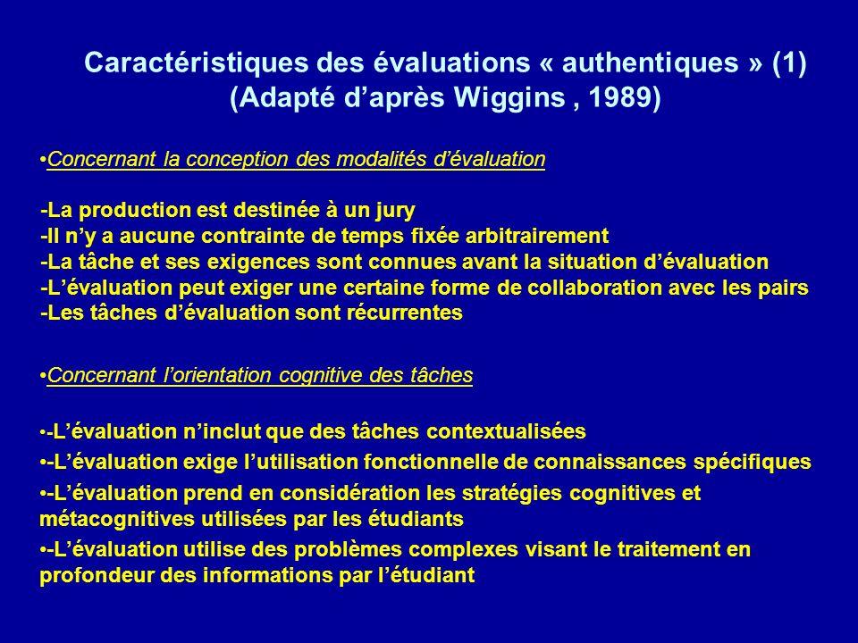 Caractéristiques des évaluations « authentiques » (1) (Adapté daprès Wiggins, 1989) Concernant la conception des modalités dévaluation -La production est destinée à un jury -Il ny a aucune contrainte de temps fixée arbitrairement -La tâche et ses exigences sont connues avant la situation dévaluation -Lévaluation peut exiger une certaine forme de collaboration avec les pairs -Les tâches dévaluation sont récurrentes Concernant lorientation cognitive des tâches - Lévaluation ninclut que des tâches contextualisées -Lévaluation exige lutilisation fonctionnelle de connaissances spécifiques -Lévaluation prend en considération les stratégies cognitives et métacognitives utilisées par les étudiants -Lévaluation utilise des problèmes complexes visant le traitement en profondeur des informations par létudiant