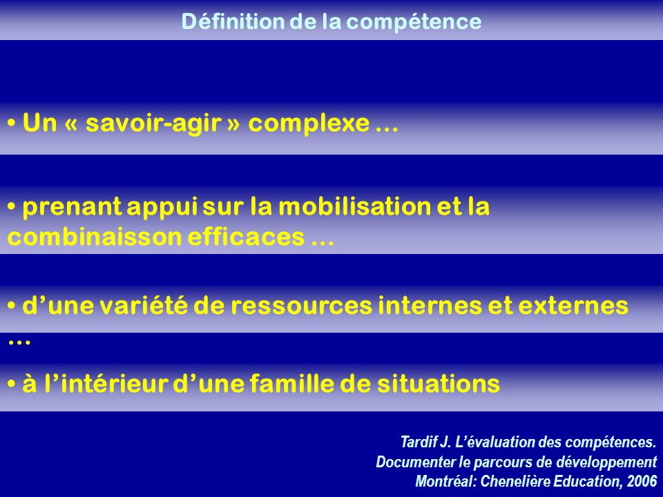 Définition de la compétence dune variété de ressources internes et externes … Un « savoir-agir » complexe … prenant appui sur la mobilisation et la combinaisson efficaces … à lintérieur dune famille de situations Tardif J.