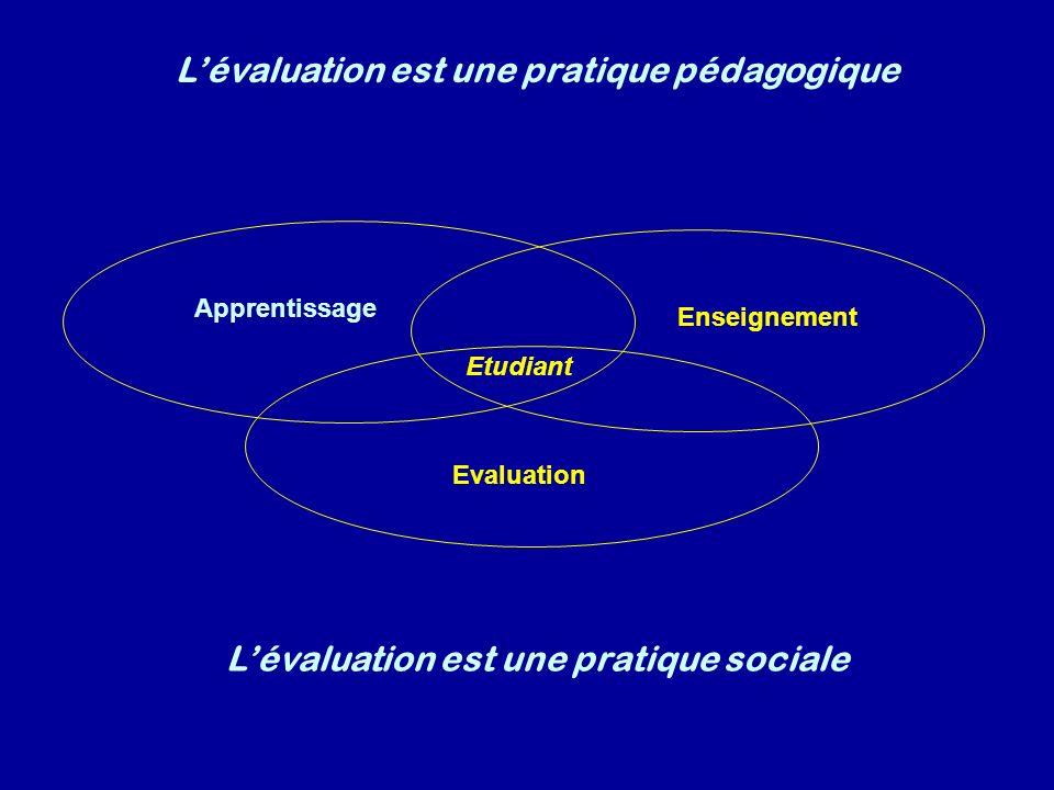 Apprentissage Enseignement Evaluation Etudiant Lévaluation est une pratique pédagogique Lévaluation est une pratique sociale
