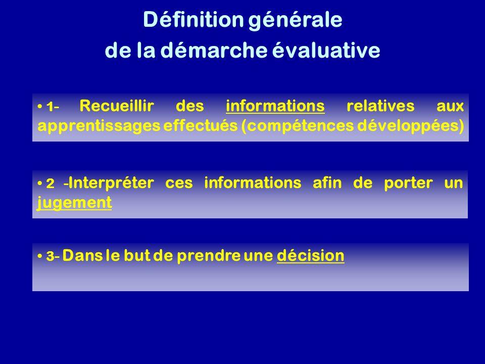 Quelques conceptions et/ou pratiques erronées en matière dévaluation (1) Lévaluation se limite au recueil des informations (souvent à laide dune mesure) 9, 5 /20 (mesure) mauvais (jugement) ajourné (décision) 10, 5 /20 (mesure) bon (jugement) reçu (décision)