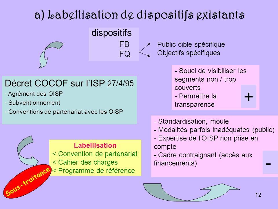 12 dispositifs FB FQ a) Labellisation de dispositifs existants Décret COCOF sur lISP 27/4/95 - Agrément des OISP - Subventionnement - Conventions de partenariat avec les OISP Labellisation < Convention de partenariat < Cahier des charges < Programme de référence - Souci de visibiliser les segments non / trop couverts - Permettre la transparence - Standardisation, moule - Modalités parfois inadéquates (public) - Expertise de lOISP non prise en compte - Cadre contraignant (accès aux financements) Public cible spécifique Objectifs spécifiques + - Sous-traitance