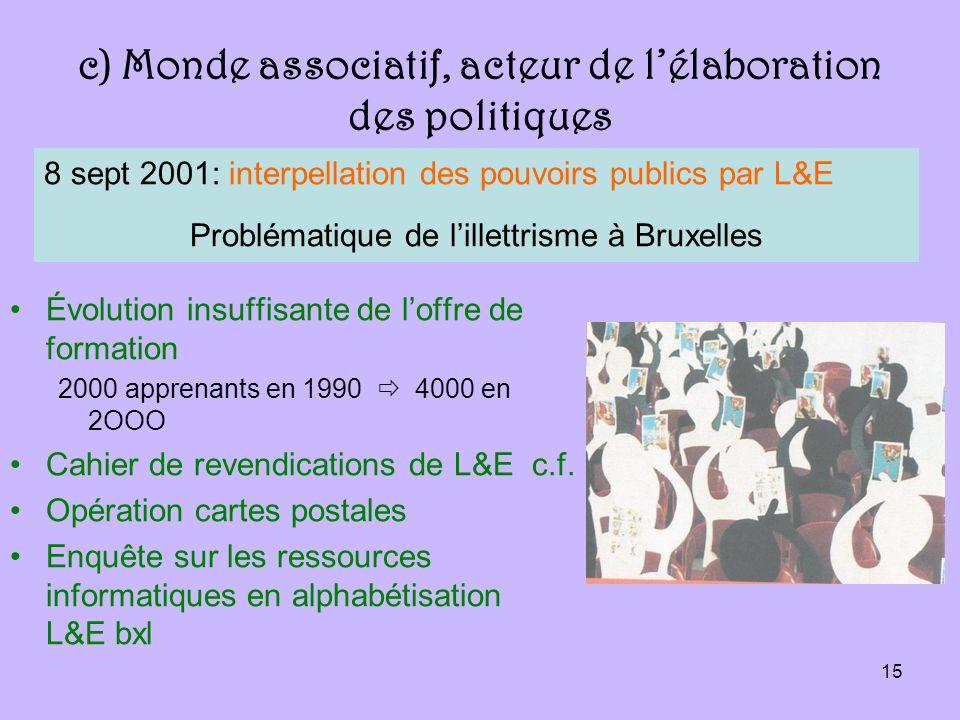 15 c) Monde associatif, acteur de lélaboration des politiques Évolution insuffisante de loffre de formation 2000 apprenants en 1990 4000 en 2OOO Cahier de revendications de L&E c.f.