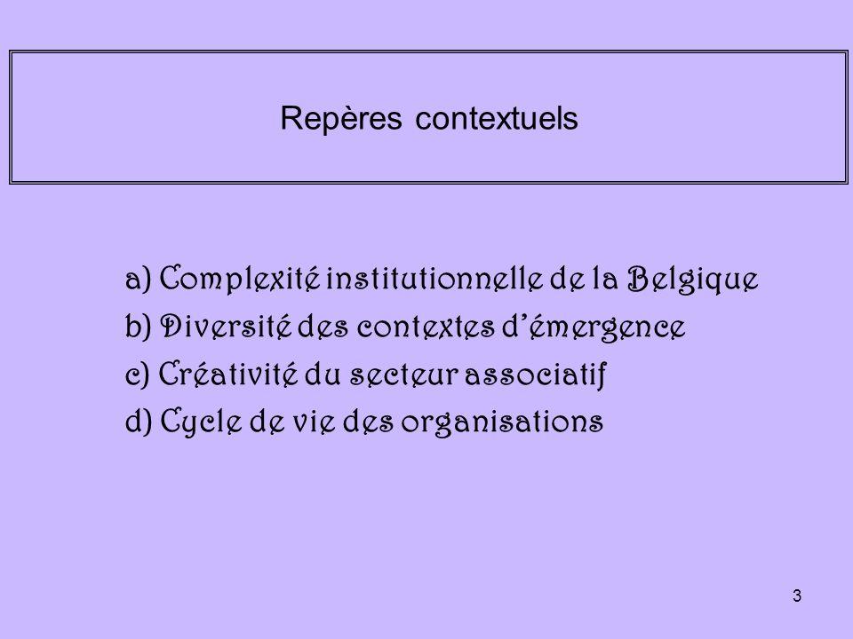 3 Repères contextuels a) Complexité institutionnelle de la Belgique b) Diversité des contextes démergence c) Créativité du secteur associatif d) Cycle de vie des organisations