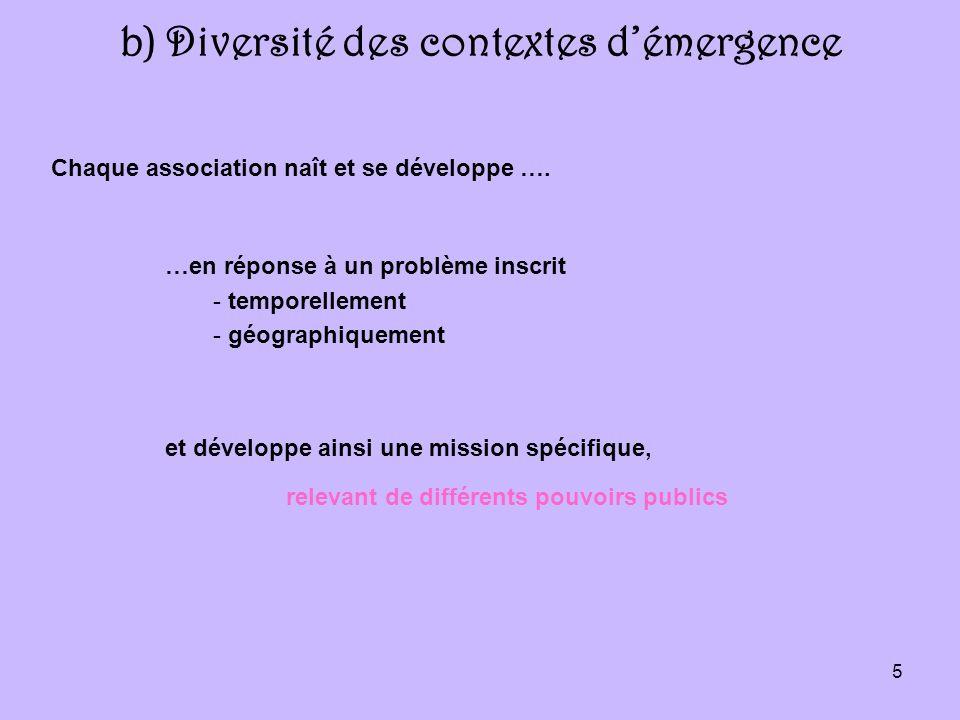5 b) Diversité des contextes démergence …en réponse à un problème inscrit - temporellement - géographiquement et développe ainsi une mission spécifique, relevant de différents pouvoirs publics Chaque association naît et se développe ….