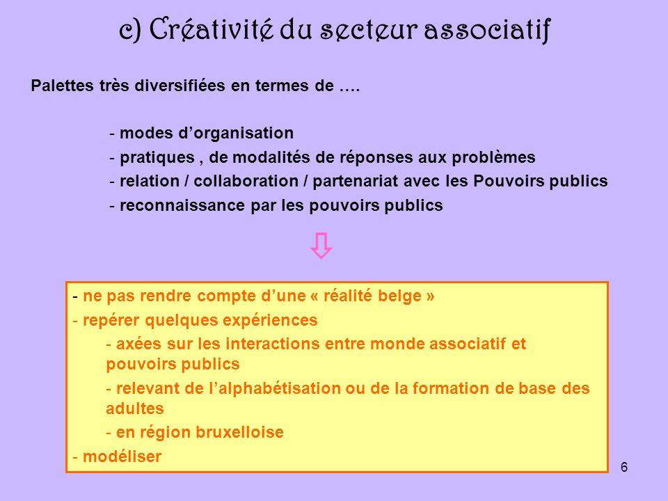 6 c) Créativité du secteur associatif - modes dorganisation - pratiques, de modalités de réponses aux problèmes - relation / collaboration / partenariat avec les Pouvoirs publics - reconnaissance par les pouvoirs publics Palettes très diversifiées en termes de ….