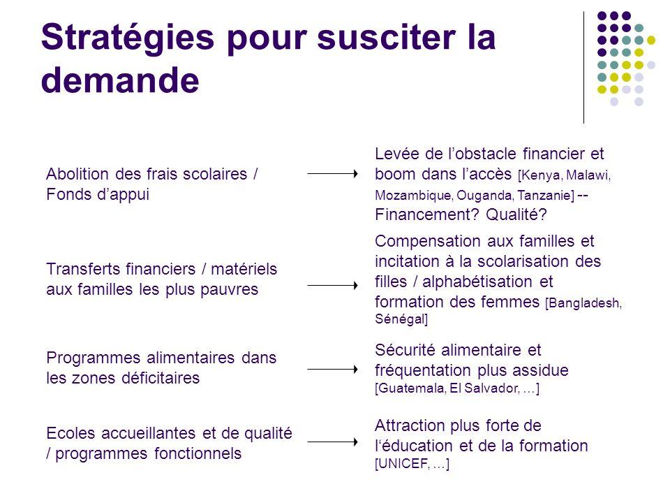 Stratégies pour susciter la demande Abolition des frais scolaires / Fonds dappui Levée de lobstacle financier et boom dans laccès [Kenya, Malawi, Mozambique, Ouganda, Tanzanie] -- Financement.