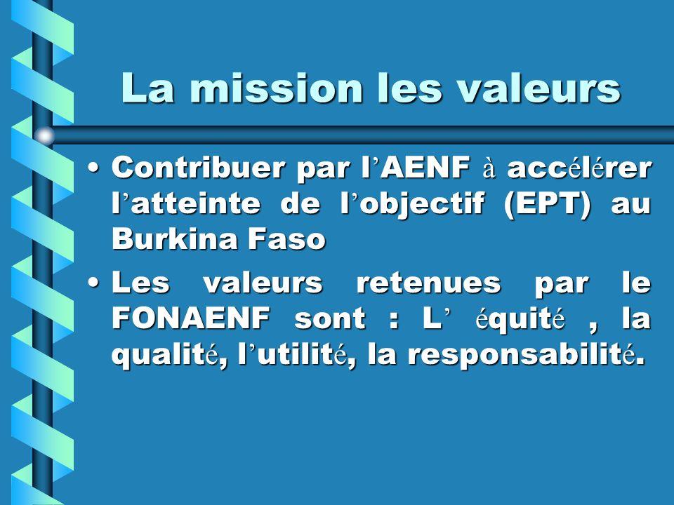 La mission les valeurs Contribuer par l AENF à acc é l é rer l atteinte de l objectif (EPT) au Burkina FasoContribuer par l AENF à acc é l é rer l att