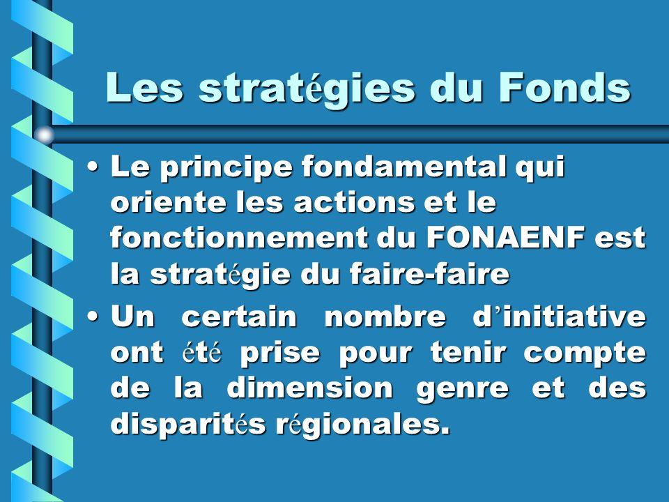 Les strat é gies du Fonds Le principe fondamental qui oriente les actions et le fonctionnement du FONAENF est la strat é gie du faire-faireLe principe