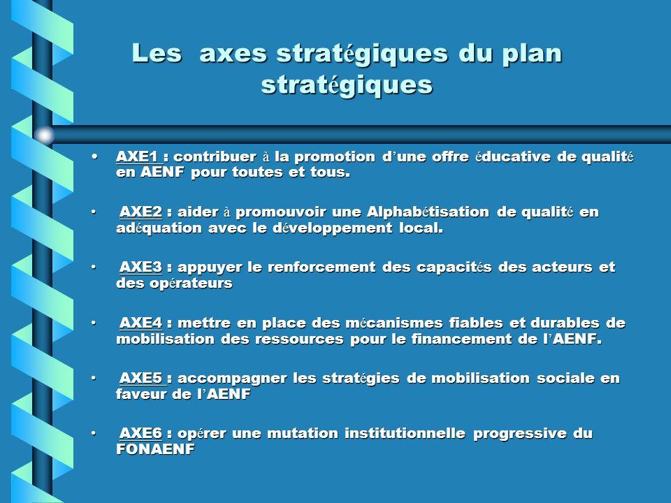 Les axes strat é giques du plan strat é giques Les axes strat é giques du plan strat é giques AXE1 : contribuer à la promotion d une offre é ducative