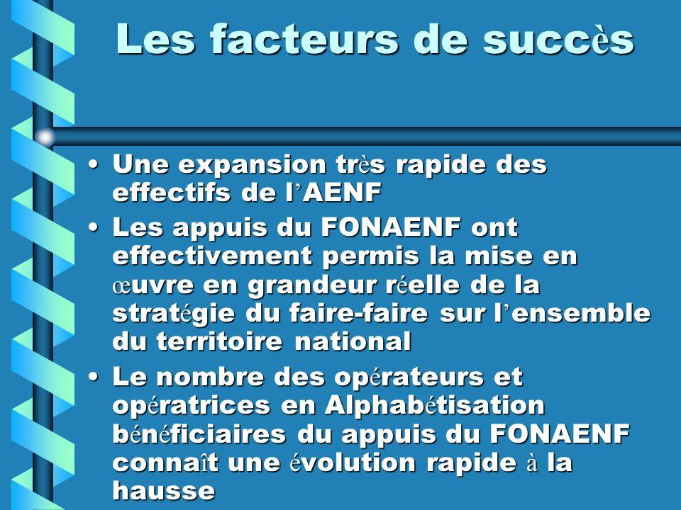 Les facteurs de succ è s Une expansion tr è s rapide des effectifs de l AENFUne expansion tr è s rapide des effectifs de l AENF Les appuis du FONAENF