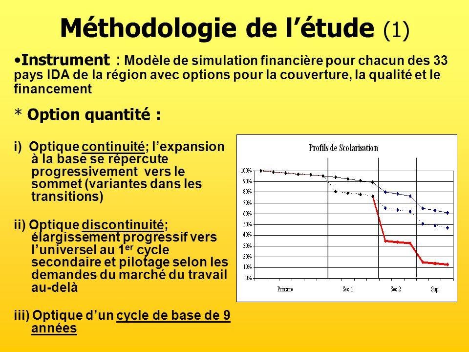 Instrument : Modèle de simulation financière pour chacun des 33 pays IDA de la région avec options pour la couverture, la qualité et le financement * Option quantité : i) Optique continuité; lexpansion à la base se répercute progressivement vers le sommet (variantes dans les transitions) ii) Optique discontinuité; élargissement progressif vers luniversel au 1 er cycle secondaire et pilotage selon les demandes du marché du travail au-delà iii) Optique dun cycle de base de 9 années Méthodologie de létude (1)