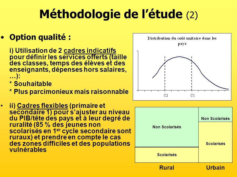 Méthodologie de létude (2) Option qualité : i) Utilisation de 2 cadres indicatifs pour définir les services offerts (taille des classes, temps des élè