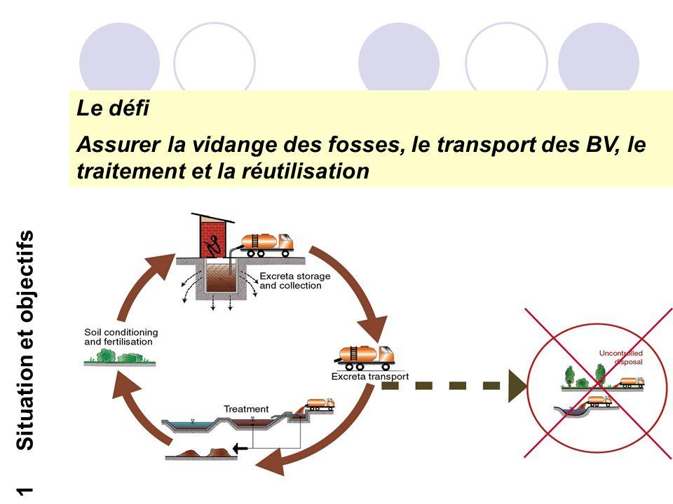 12 1Situation et objectifs Le défi Assurer la vidange des fosses, le transport des BV, le traitement et la réutilisation