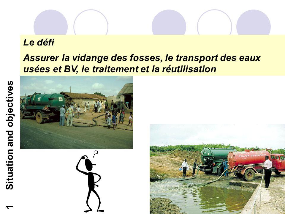 13 1Situation and objectives The Challenge Guarantee pit emptying, FS haulage, treatment and reuse Le défi Assurer la vidange des fosses, le transport