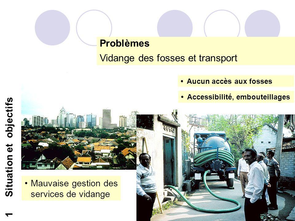 6 1Situation et objectifs Problèmes Vidange des fosses et transport Aucun accès aux fosses Accessibilité, embouteillages Mauvaise gestion des services