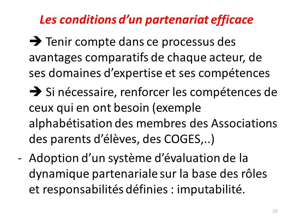 Les conditions dun partenariat efficace Tenir compte dans ce processus des avantages comparatifs de chaque acteur, de ses domaines dexpertise et ses c