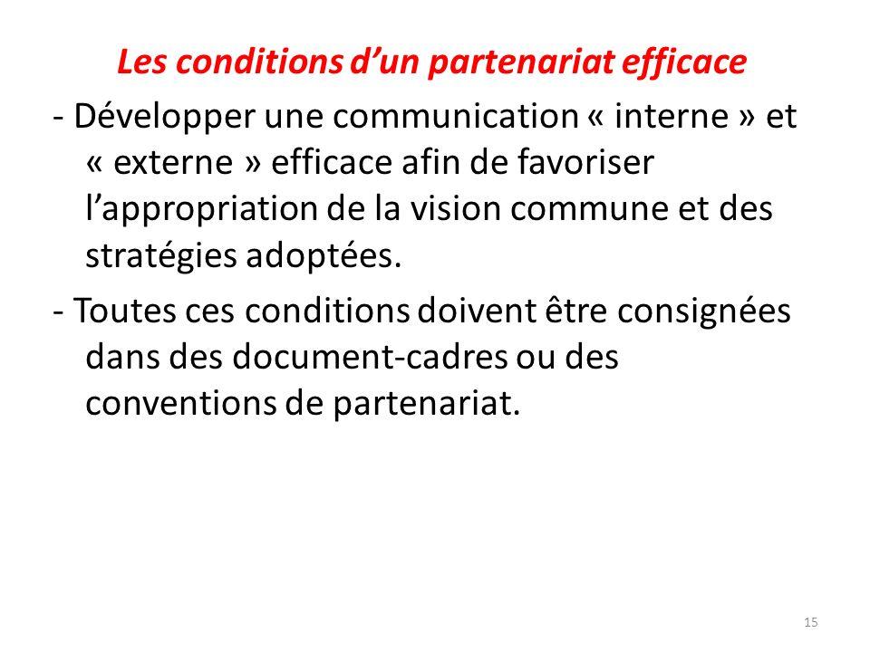 Les conditions dun partenariat efficace - Développer une communication « interne » et « externe » efficace afin de favoriser lappropriation de la visi
