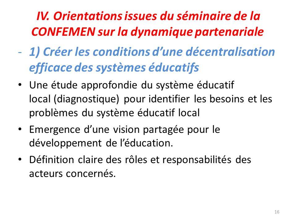 IV. Orientations issues du séminaire de la CONFEMEN sur la dynamique partenariale -1) Créer les conditions dune décentralisation efficace des systèmes