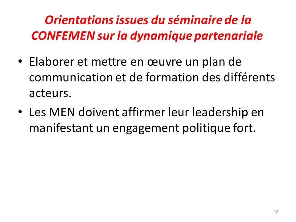 Orientations issues du séminaire de la CONFEMEN sur la dynamique partenariale Elaborer et mettre en œuvre un plan de communication et de formation des