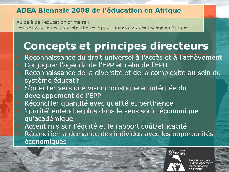 ADEA Biennale 2008 de léducation en Afrique Au delà de léducation primaire : Défis et approches pour étendre les opportunités dapprentissage en Afrique Concepts et principes directeurs Reconnaissance du droit universel à l accès et à l achèvement Conjuguer l agenda de l EPP et celui de l EPU Reconnaissance de la diversité et de la complexité au sein du système éducatif S orienter vers une vision holistique et intégrée du développement de l EPP Réconcilier quantité avec qualité et pertinence qualité entendue plus dans le sens socio-économique qu académique Accent mis sur l équité et le rapport coût/efficacité Réconcilier la demande des individus avec les opportunités économiques