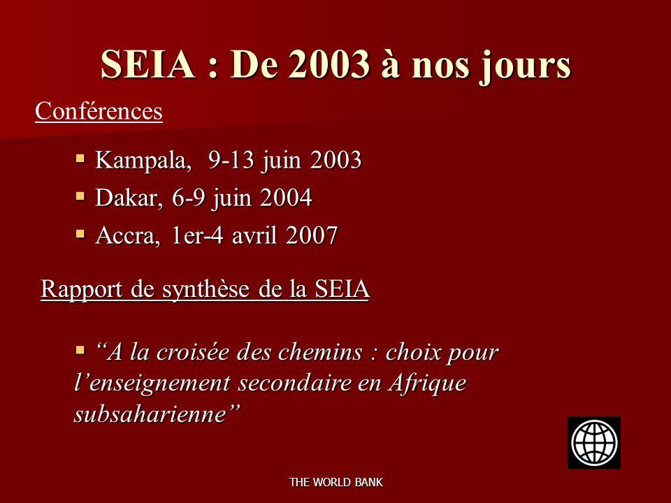 THE WORLD BANK SEIA : De 2003 à nos jours Kampala, 9-13 juin 2003 Kampala, 9-13 juin 2003 Dakar, 6-9 juin 2004 Dakar, 6-9 juin 2004 Accra, 1er-4 avril 2007 Accra, 1er-4 avril 2007 Conférences Rapport de synthèse de la SEIA A la croisée des chemins : choix pour lenseignement secondaire en Afrique subsaharienne A la croisée des chemins : choix pour lenseignement secondaire en Afrique subsaharienne
