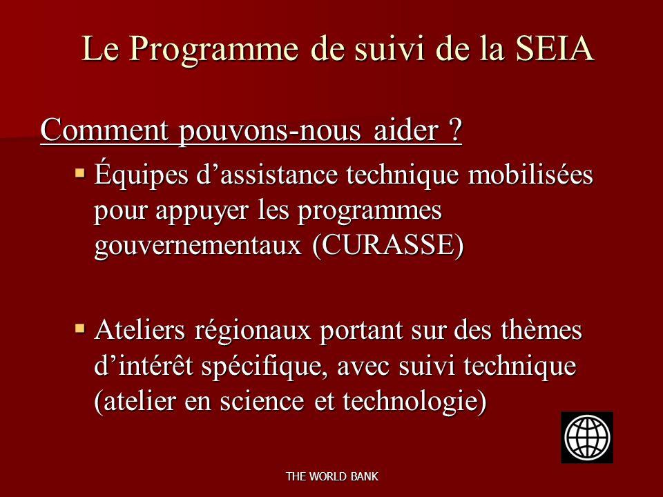 THE WORLD BANK Le Programme de suivi de la SEIA Comment pouvons-nous aider .