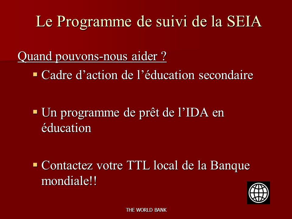 THE WORLD BANK Le Programme de suivi de la SEIA Quand pouvons-nous aider .
