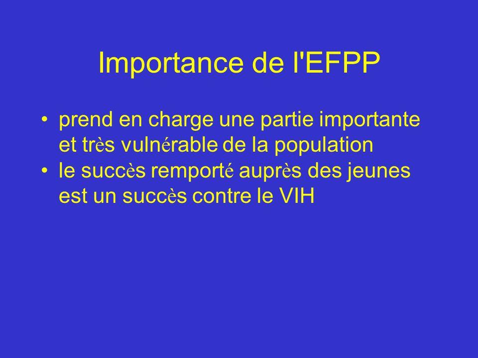 Importance de l EFPP prend en charge une partie importante et tr è s vuln é rable de la population le succ è s remport é aupr è s des jeunes est un succ è s contre le VIH