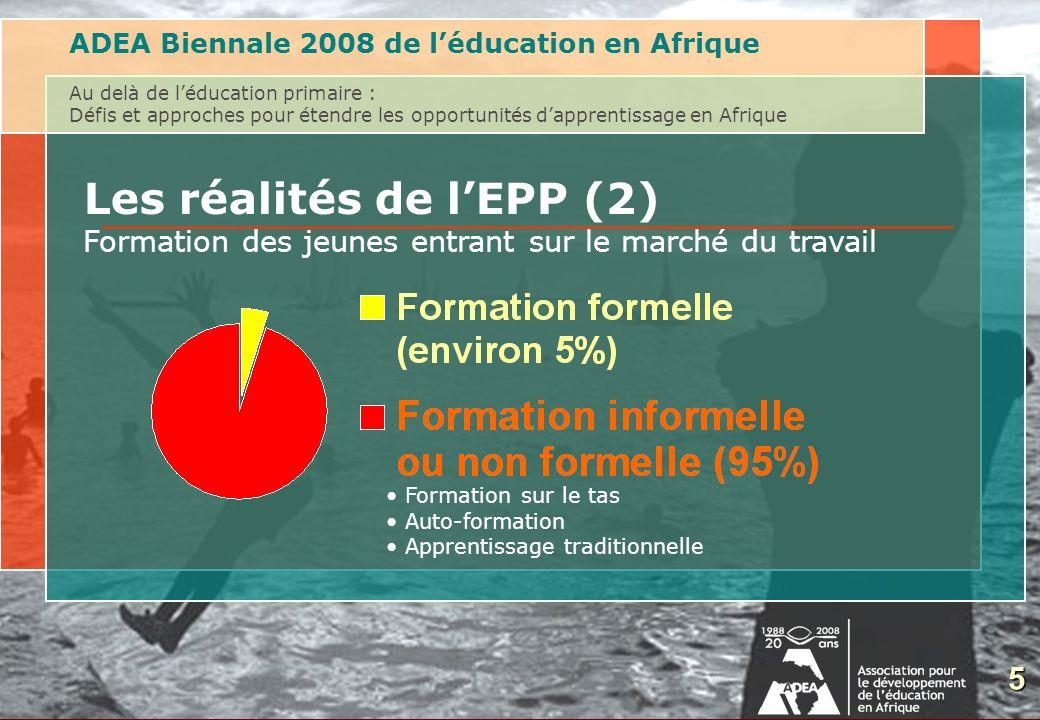 5 Les réalités de lEPP (2) Formation des jeunes entrant sur le marché du travail ADEA Biennale 2008 de léducation en Afrique Au delà de léducation pri