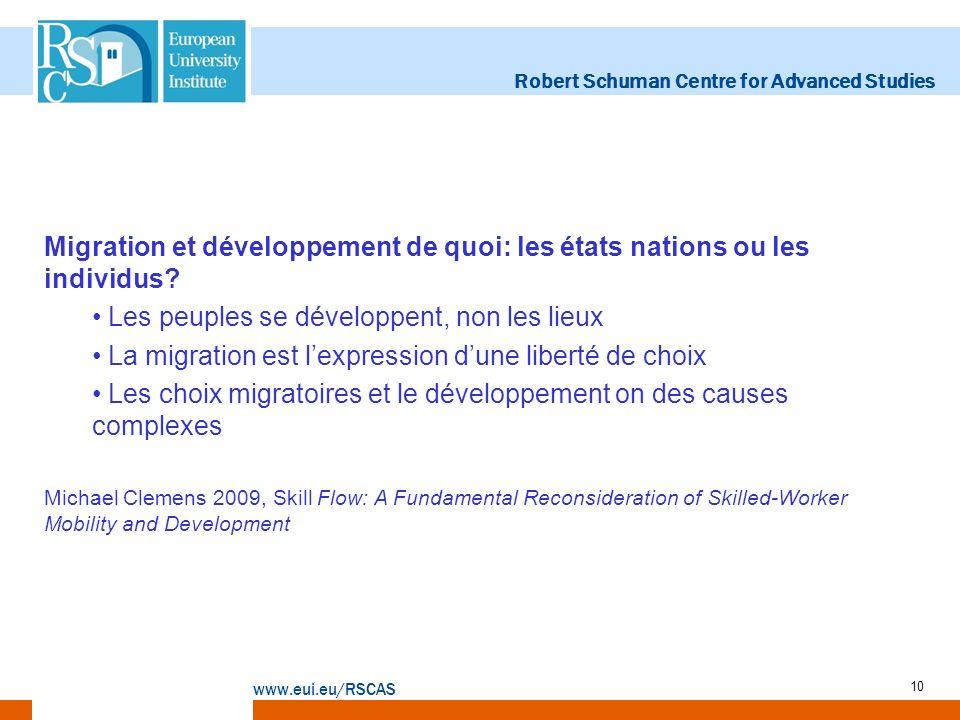 Robert Schuman Centre for Advanced Studies www.eui.eu/RSCAS 10 Migration et développement de quoi: les états nations ou les individus? Les peuples se