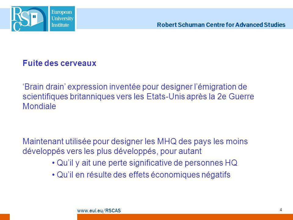 Robert Schuman Centre for Advanced Studies www.eui.eu/RSCAS 4 Fuite des cerveaux Brain drain expression inventée pour designer lémigration de scientif