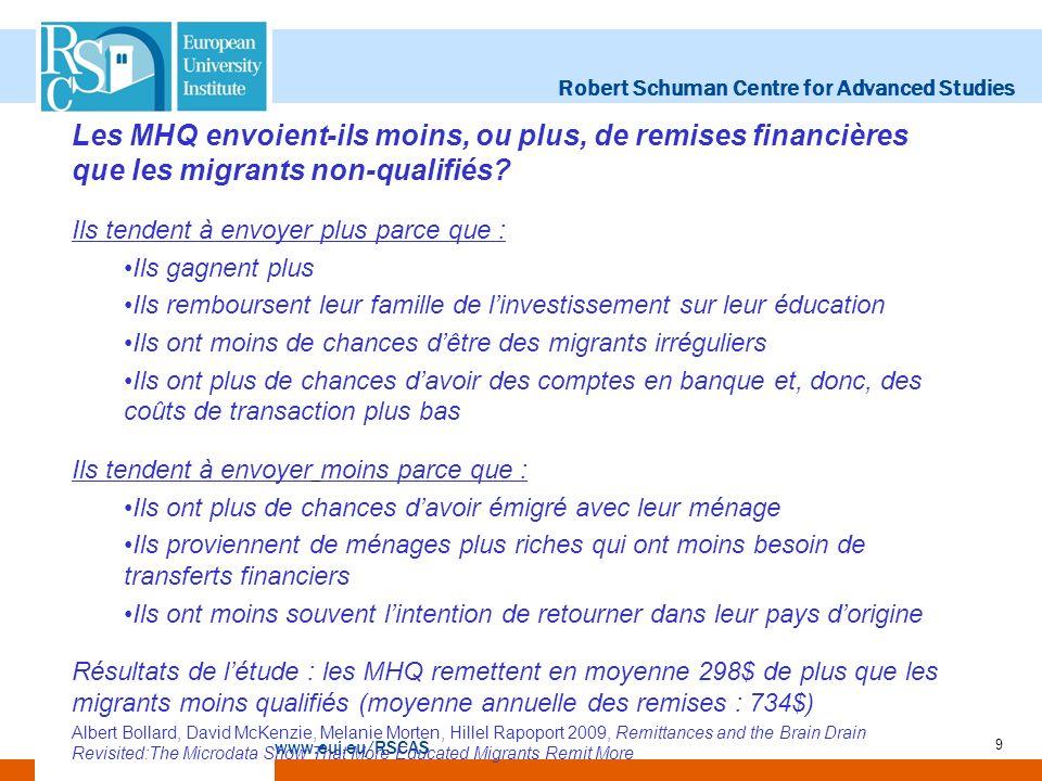 Robert Schuman Centre for Advanced Studies www.eui.eu/RSCAS 9 Les MHQ envoient-ils moins, ou plus, de remises financières que les migrants non-qualifi