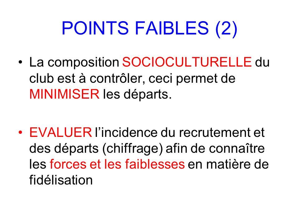POINTS FAIBLES (2) La composition SOCIOCULTURELLE du club est à contrôler, ceci permet de MINIMISER les départs. EVALUER lincidence du recrutement et