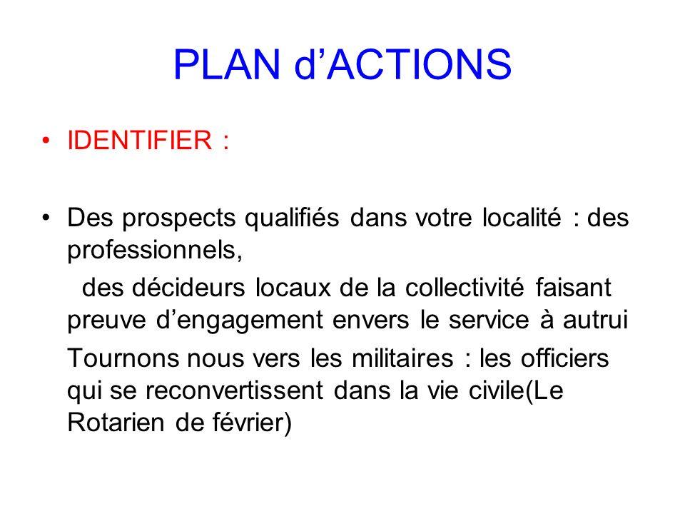 PLAN dACTIONS IDENTIFIER : Des prospects qualifiés dans votre localité : des professionnels, des décideurs locaux de la collectivité faisant preuve de