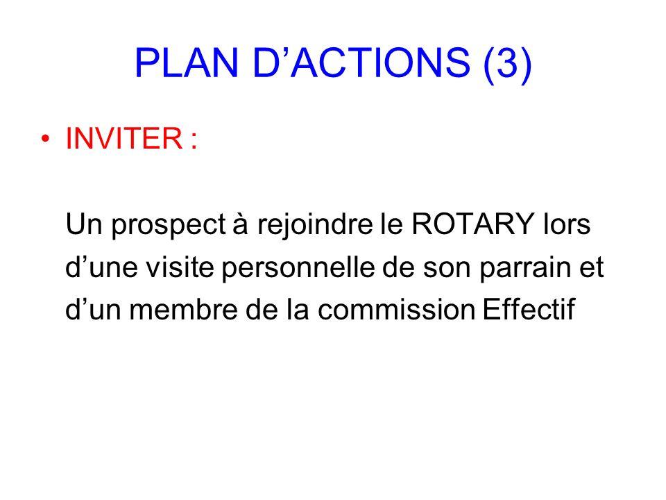 PLAN DACTIONS (3) INVITER : Un prospect à rejoindre le ROTARY lors dune visite personnelle de son parrain et dun membre de la commission Effectif