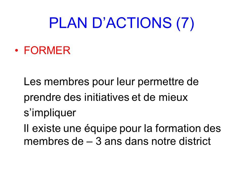 PLAN DACTIONS (7) FORMER Les membres pour leur permettre de prendre des initiatives et de mieux simpliquer Il existe une équipe pour la formation des