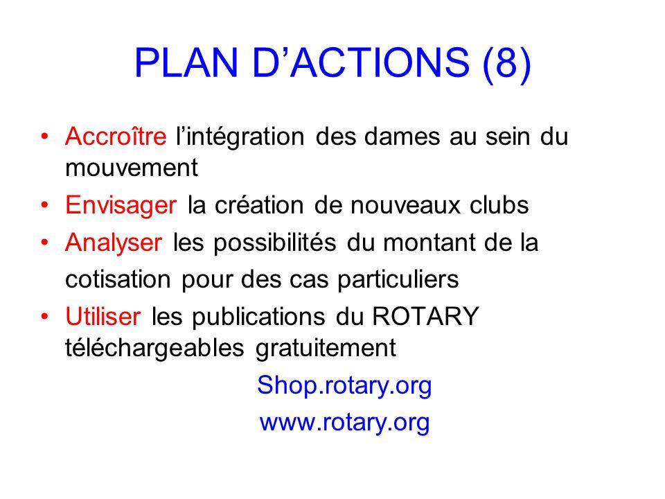 PLAN DACTIONS (8) Accroître lintégration des dames au sein du mouvement Envisager la création de nouveaux clubs Analyser les possibilités du montant d